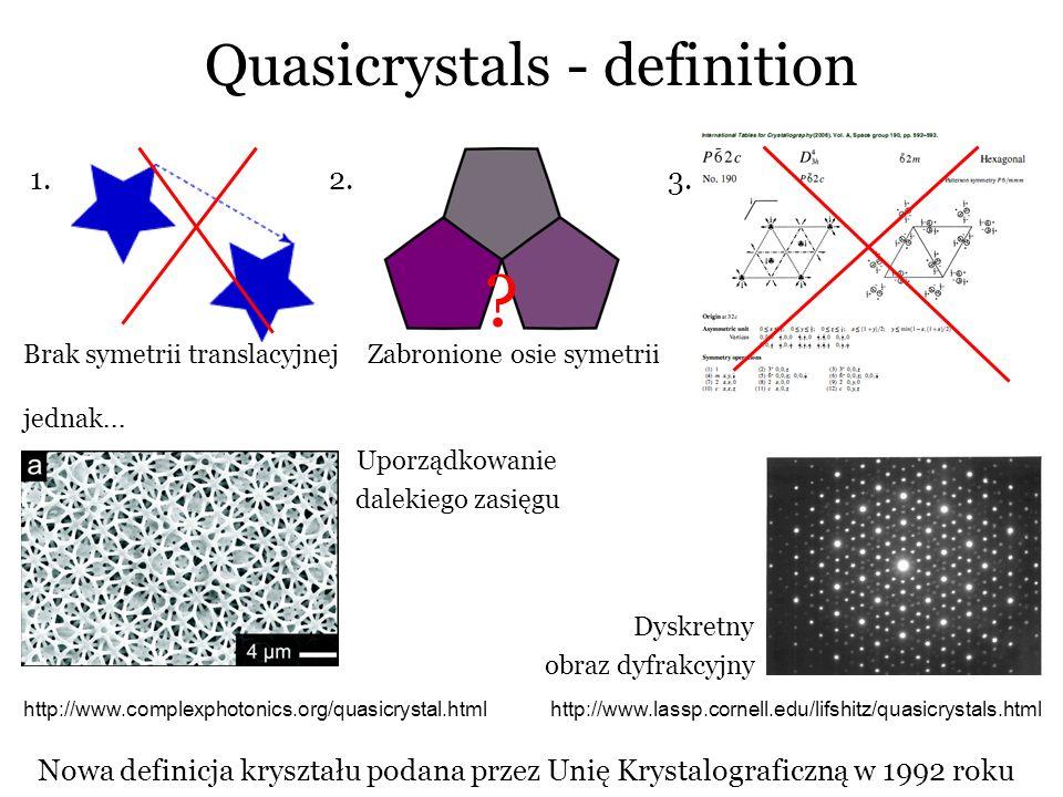 1. 2. 3. Brak symetrii translacyjnej Zabronione osie symetrii jednak... Uporządkowanie dalekiego zasięgu Dyskretny obraz dyfrakcyjny http://www.comple
