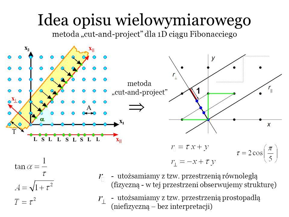 Przestrzeń odwrotna QCs na przykładzie 1D ciągu Fibonacciego Sieć odwrotna zachowuje symetrię sieci prostej, wobec czego: Obraz dyfrakcyjny obserwowany jest w przestrzeni fizycznej (równoległej).