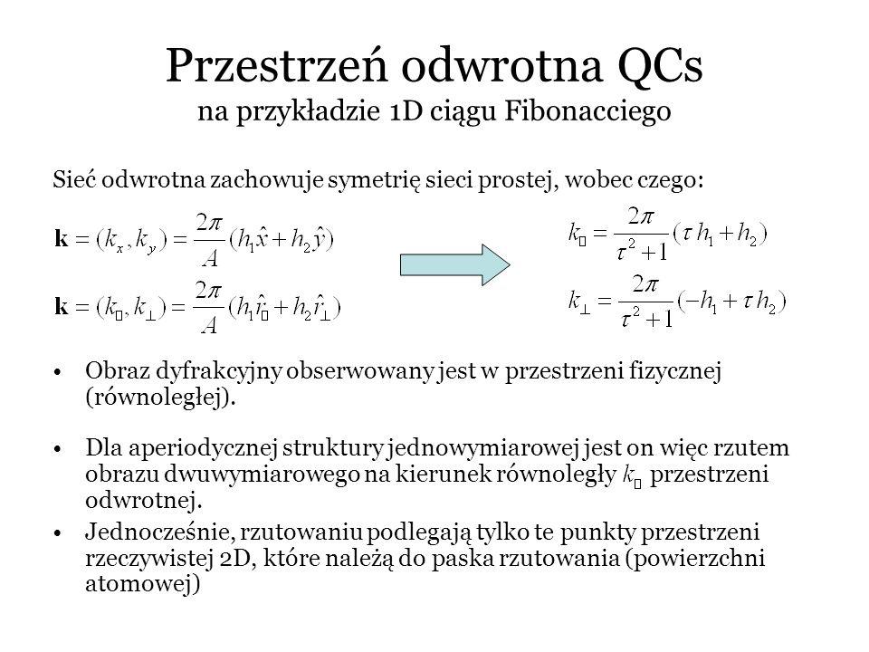 Przestrzeń odwrotna QCs na przykładzie 1D ciągu Fibonacciego Sieć odwrotna zachowuje symetrię sieci prostej, wobec czego: Obraz dyfrakcyjny obserwowan