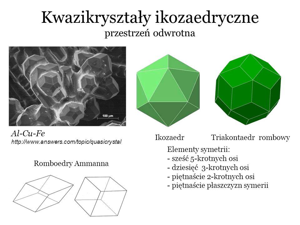 Kwazikryształy ikozaedryczne przestrzeń odwrotna Al-Cu-Fe http://www.answers.com/topic/quasicrystal Elementy symetrii: - sześć 5-krotnych osi - dziesi