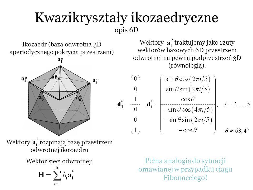 Kwazikryształy ikozaedryczne opis 6D Ikozaedr (baza odwrotna 3D aperiodycznego pokrycia przestrzeni) Wektory rozpinają bazę przestrzeni odwrotnej ikoz