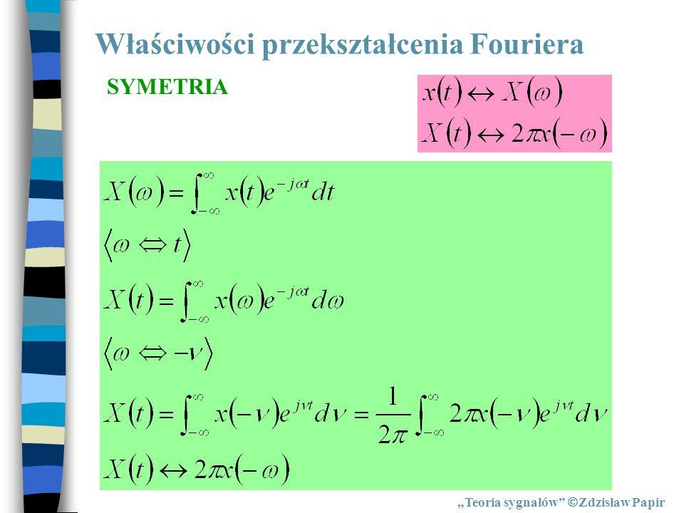 Właściwości przekształcenia Fouriera Teoria sygnałów Zdzisław Papir SYMETRIA
