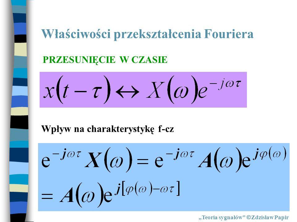 Właściwości przekształcenia Fouriera Teoria sygnałów Zdzisław Papir PRZESUNIĘCIE W CZASIE Wpływ na charakterystykę f-cz