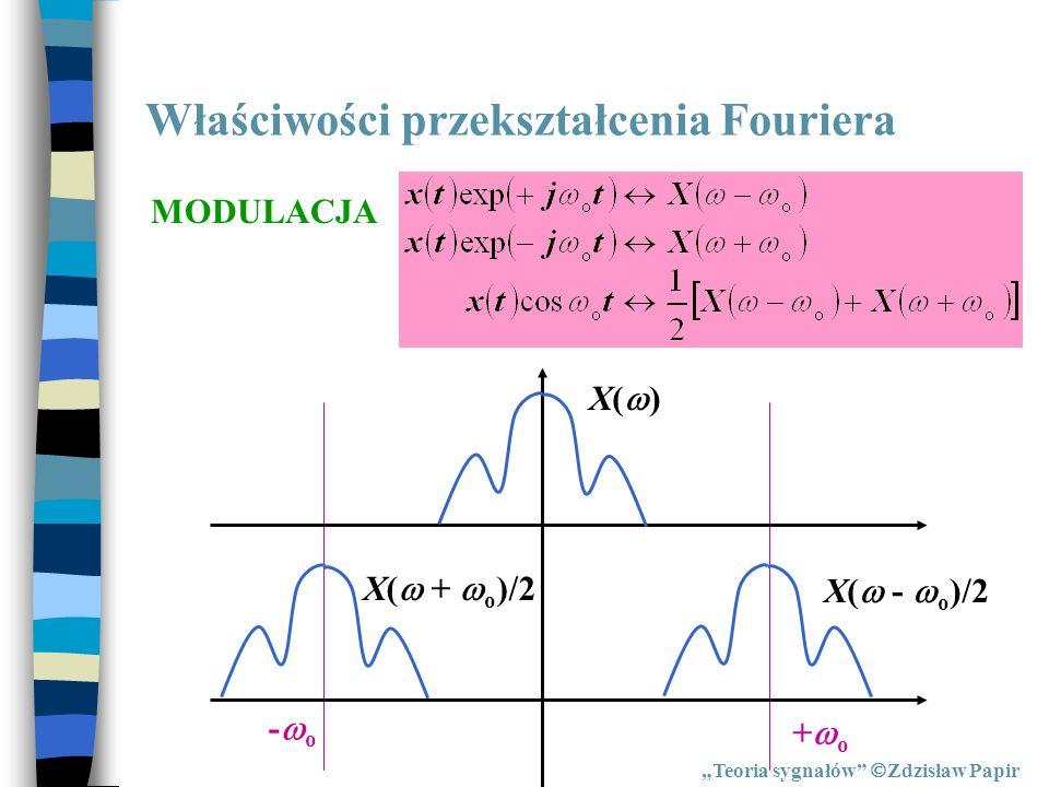 Właściwości przekształcenia Fouriera Teoria sygnałów Zdzisław Papir MODULACJA X( ) X( - o )/2 X( + o )/2 - o + o
