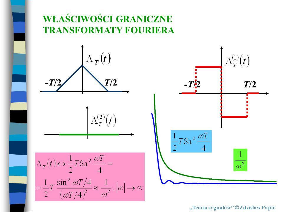 Teoria sygnałów Zdzisław Papir WŁAŚCIWOŚCI GRANICZNE TRANSFORMATY FOURIERA T/2-T/2T/2-T/2