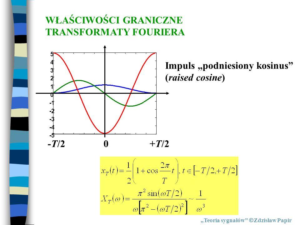 Teoria sygnałów Zdzisław Papir WŁAŚCIWOŚCI GRANICZNE TRANSFORMATY FOURIERA -5 -4 -3 -2 0 1 2 3 4 5 0+T/2-T/2 Impuls podniesiony kosinus (raised cosine