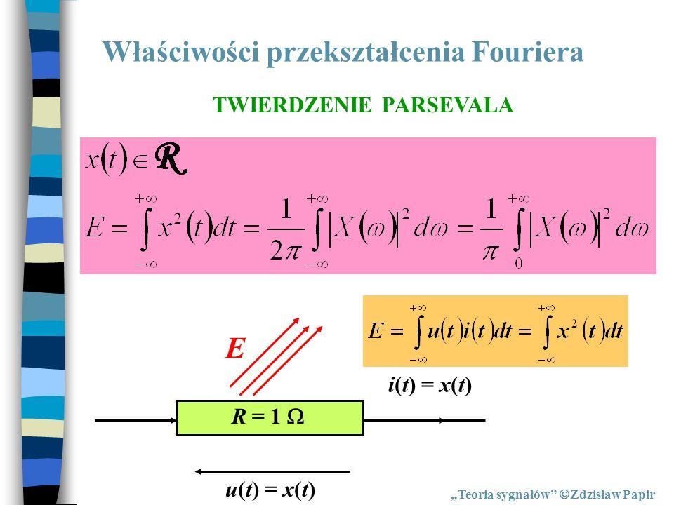 Właściwości przekształcenia Fouriera Teoria sygnałów Zdzisław Papir TWIERDZENIE PARSEVALA i(t) = x(t) u(t) = x(t) E R = 1