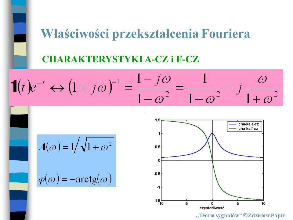 Właściwości przekształcenia Fouriera Teoria sygnałów Zdzisław Papir CHARAKTERYSTYKI A-CZ i F-CZ