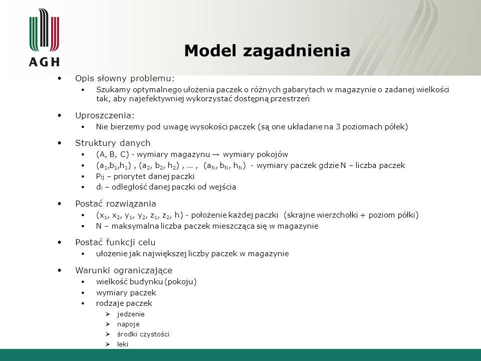 Model zagadnienia Opis słowny problemu: Szukamy optymalnego ułożenia paczek o różnych gabarytach w magazynie o zadanej wielkości tak, aby najefektywni