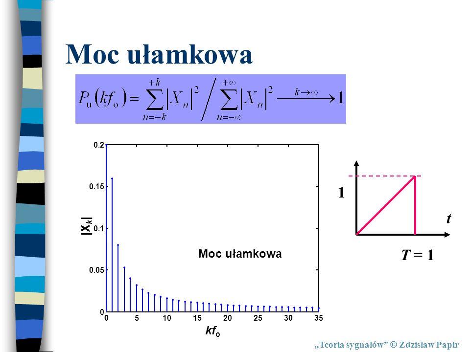 Teoria sygnałów Zdzisław Papir Moc ułamkowa 05101520253035 0 0.05 0.1 0.15 0.2 kf o  X k   Moc ułamkowa T = 1 t 1