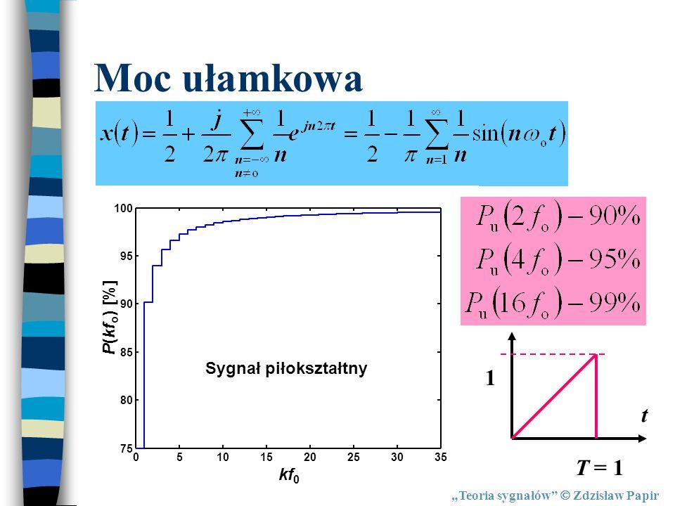 Teoria sygnałów Zdzisław Papir Moc ułamkowa 05101520253035 75 80 85 90 95 100 kf 0 P(kf o ) [%] Sygnał piłokształtny T = 1 t 1