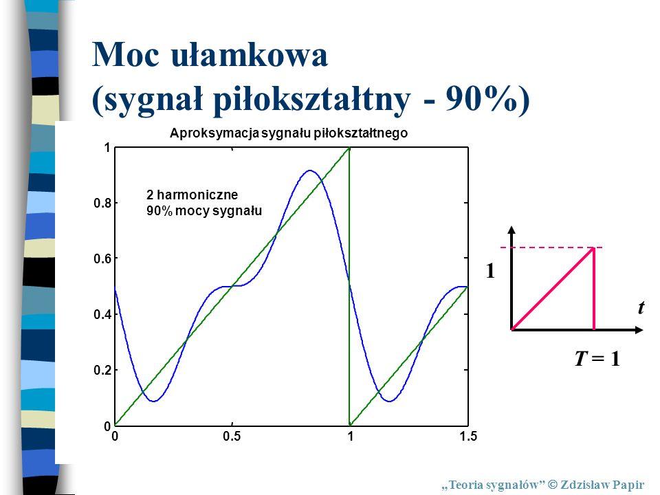 Teoria sygnałów Zdzisław Papir Moc ułamkowa (sygnał piłokształtny - 90%) 00.511.5 0 0.2 0.4 0.6 0.8 1 Aproksymacja sygnału piłokształtnego 2 harmonicz