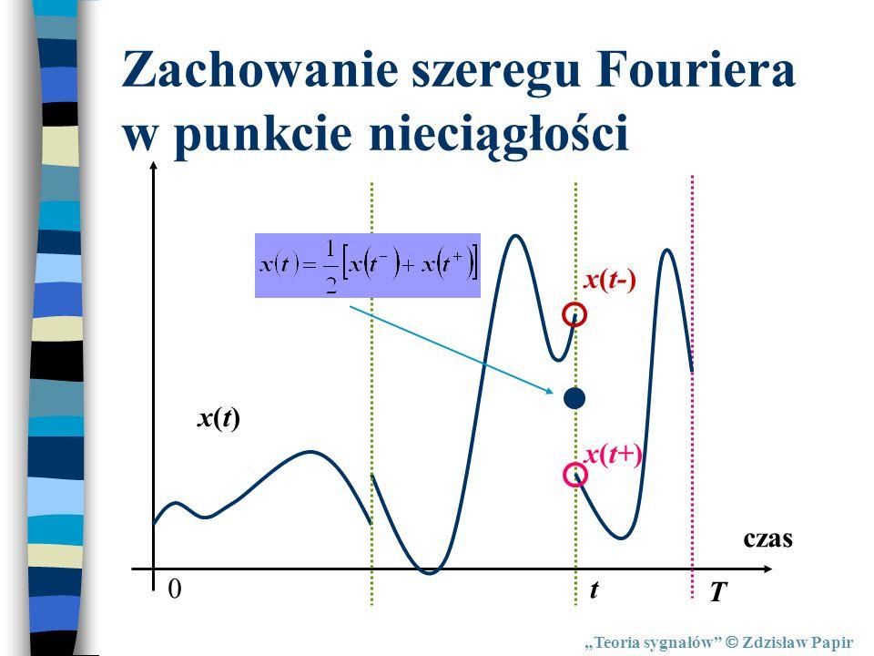 Teoria sygnałów Zdzisław Papir Zachowanie szeregu Fouriera w punkcie nieciągłości czas x(t)x(t) 0 T t x(t-) x(t+)