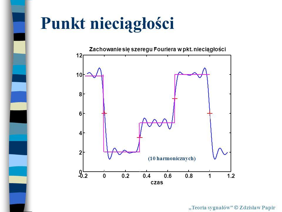 Teoria sygnałów Zdzisław Papir Punkt nieciągłości -0.200.20.40.60.811.2 0 2 4 6 8 10 12 Zachowanie się szeregu Fouriera w pkt. nieciągłości czas (10 h