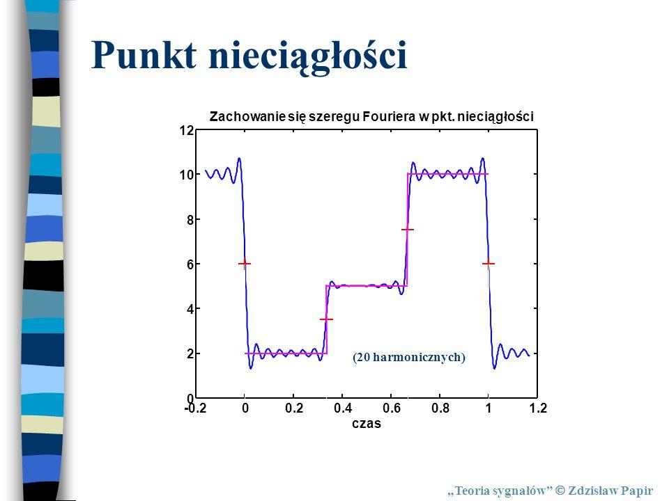 Teoria sygnałów Zdzisław Papir Punkt nieciągłości -0.200.20.40.60.811.2 0 2 4 6 8 10 12 Zachowanie się szeregu Fouriera w pkt. nieciągłości czas (20 h