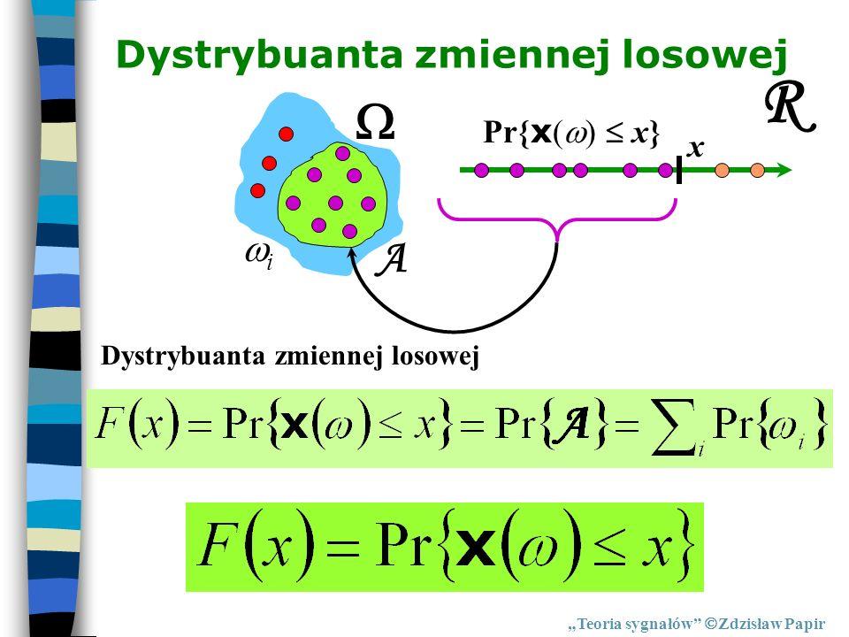 Dystrybuanta zmiennej losowej Teoria sygnałów Zdzisław Papir i R Pr{ x ( ) x} x A Dystrybuanta zmiennej losowej
