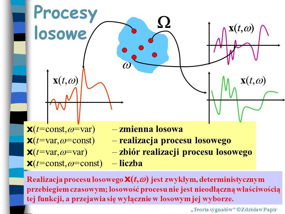 Teoria sygnałów Zdzisław Papir x(t, ) x (t=const, =var)– zmienna losowa x (t=var, =const)– realizacja procesu losowego x (t=var, =var)– zbiór realizac