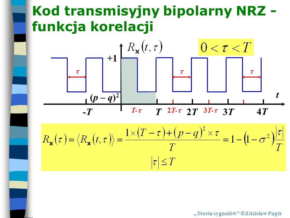Kod transmisyjny bipolarny NRZ - funkcja korelacji Teoria sygnałów Zdzisław Papir T2T2T3T3T 4T4T t +1 (p – q) 2 -T T- 2T- 3T-