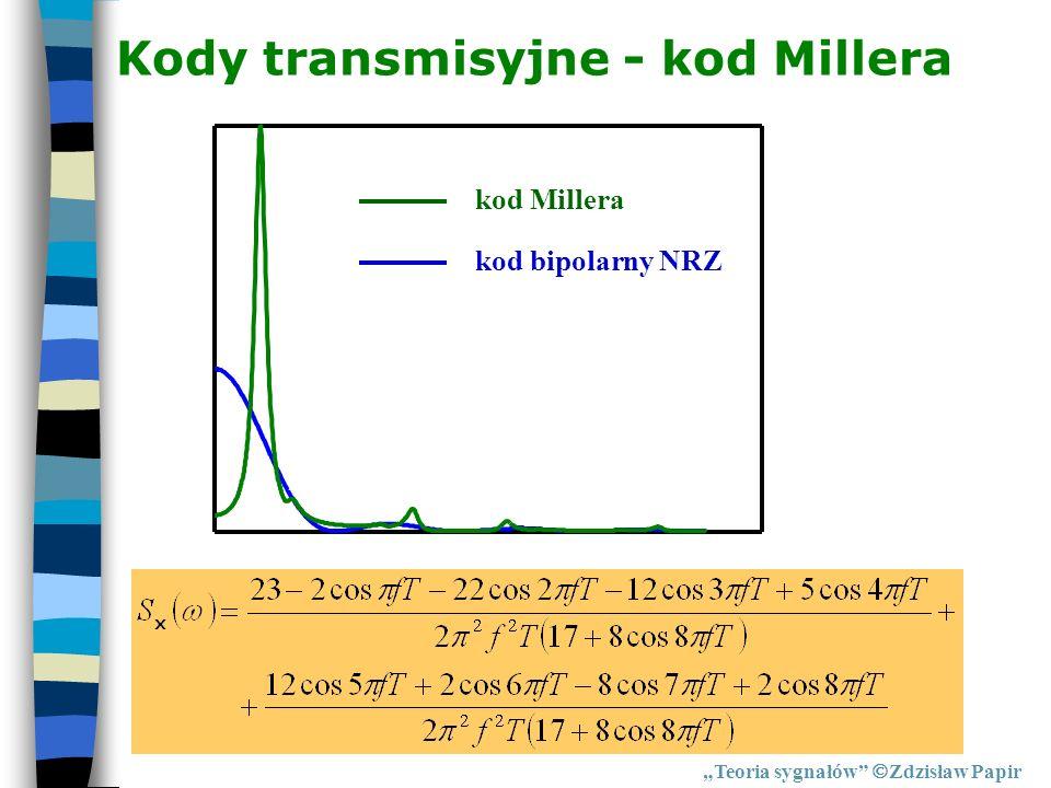 Kody transmisyjne - kod Millera Teoria sygnałów Zdzisław Papir kod bipolarny NRZ kod Millera