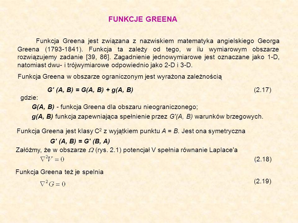 FUNKCJE GREENA Funkcja Greena jest związana z nazwiskiem matematyka angielskiego Georga Greena (1793-1841).