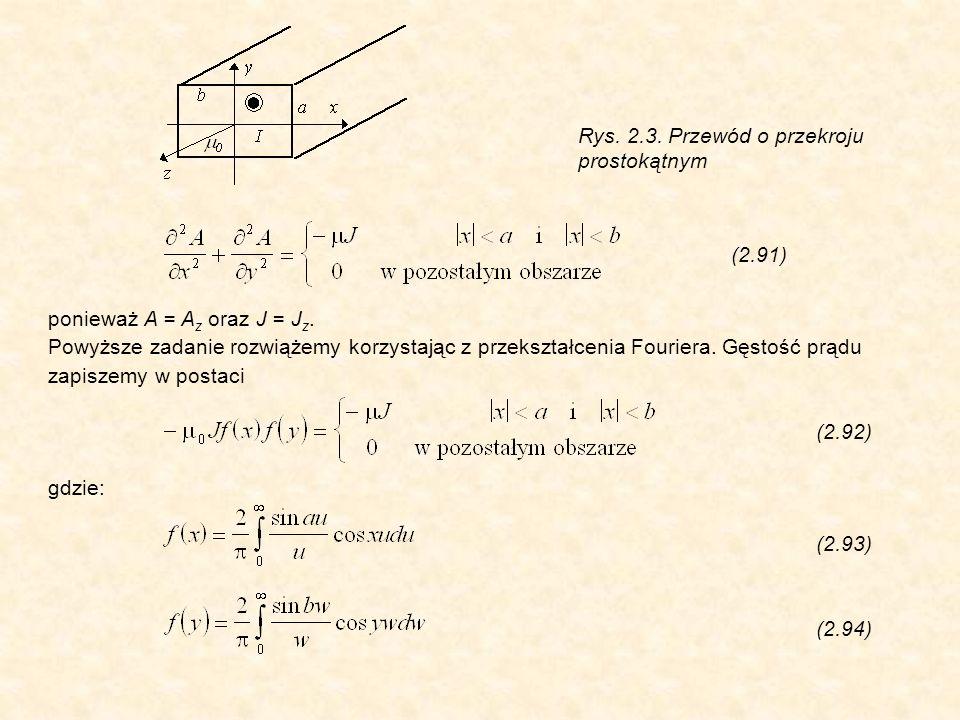 (2.91) Rys. 2.3. Przewód o przekroju prostokątnym ponieważ A = A z oraz J = J z.