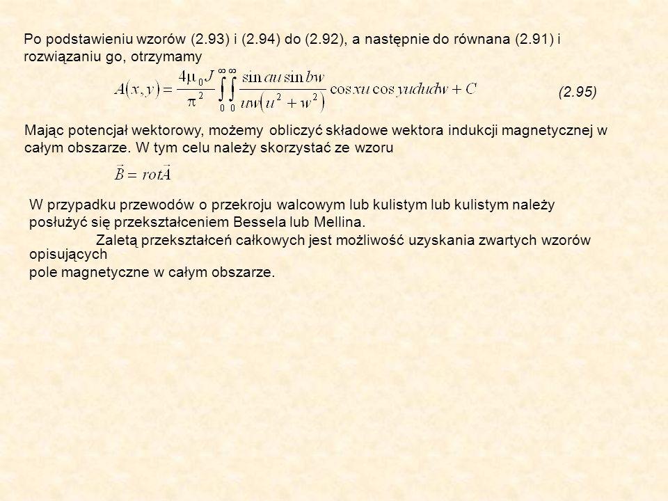 Po podstawieniu wzorów (2.93) i (2.94) do (2.92), a następnie do równana (2.91) i rozwiązaniu go, otrzymamy (2.95) Mając potencjał wektorowy, możemy obliczyć składowe wektora indukcji magnetycznej w całym obszarze.