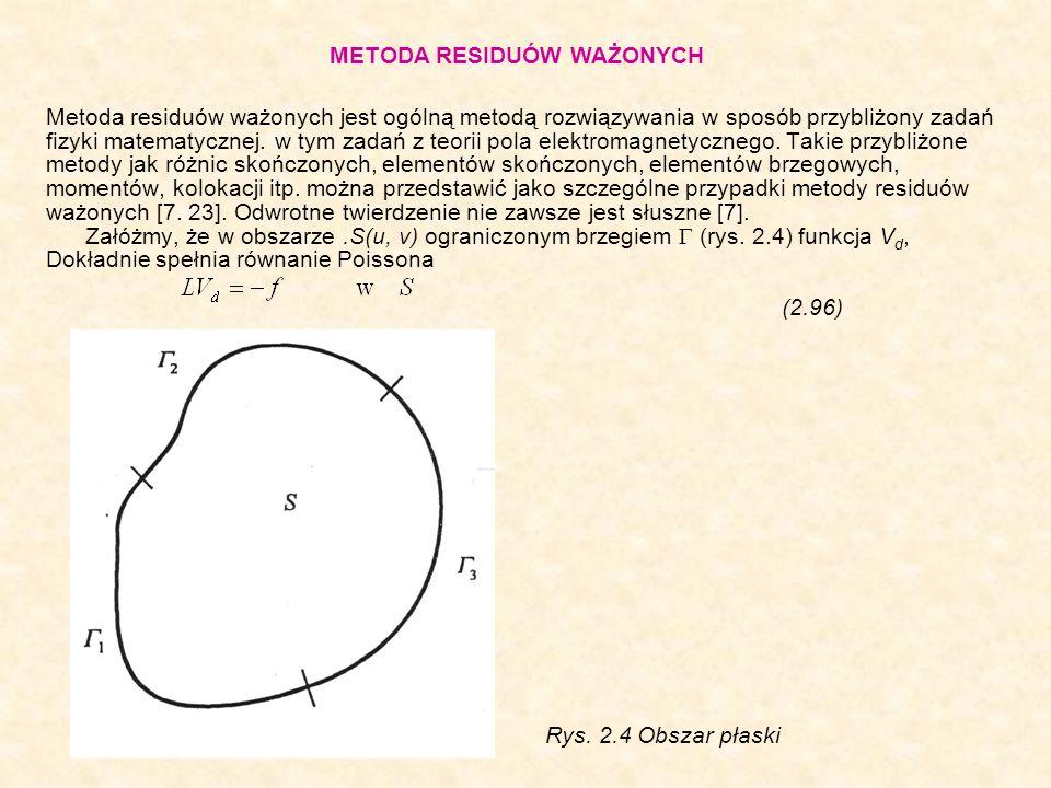 Metoda residuów ważonych jest ogólną metodą rozwiązywania w sposób przybliżony zadań fizyki matematycznej.