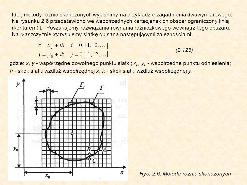 Ideę metody różnic skończonych wyjaśnimy na przykładzie zagadnienia dwuwymiarowego.