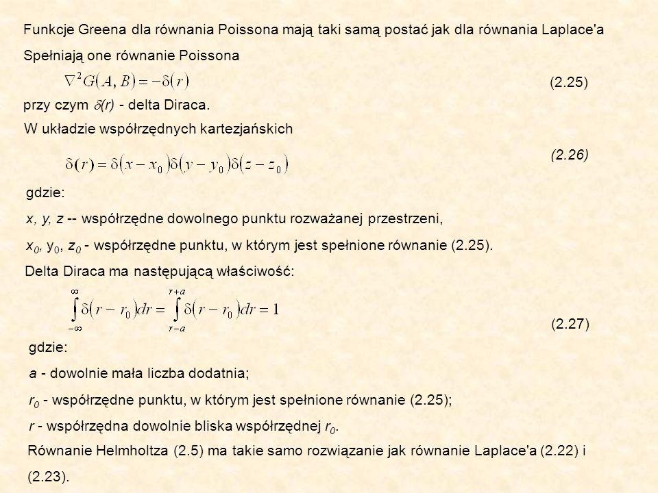 Dla parzystej funkcji F(j ) otrzymamy (2.82) a dla nieparzystej (2.84) Transformatę Fouriera (2.78) możemy zapisać w postaci algebraicznej (2.84) Gdzie (2.85) (2.86) W przypadku przewodów o przekroju klina wyciętego z walca lub wycinka pierścienia stosuje się przekształcenie całkowe Bessela (Henkela) (2.87)