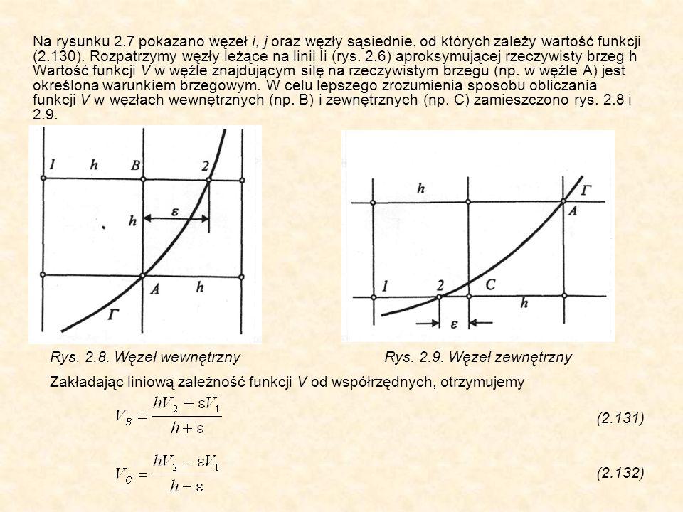 Na rysunku 2.7 pokazano węzeł i, j oraz węzły sąsiednie, od których zależy wartość funkcji (2.130).