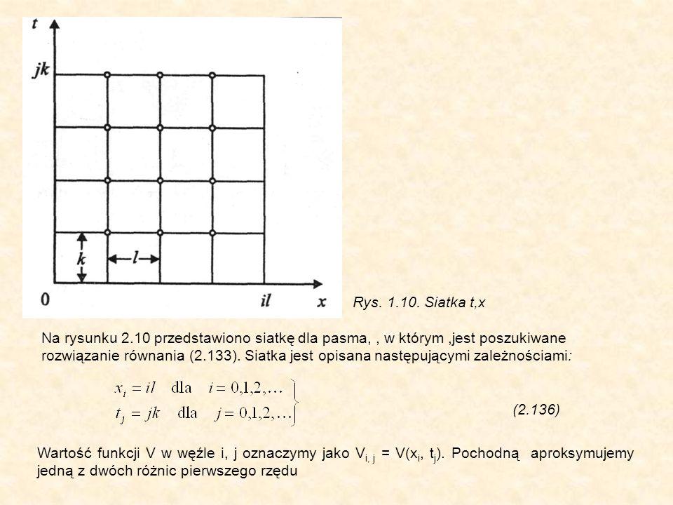Na rysunku 2.10 przedstawiono siatkę dla pasma,, w którym,jest poszukiwane rozwiązanie równania (2.133).