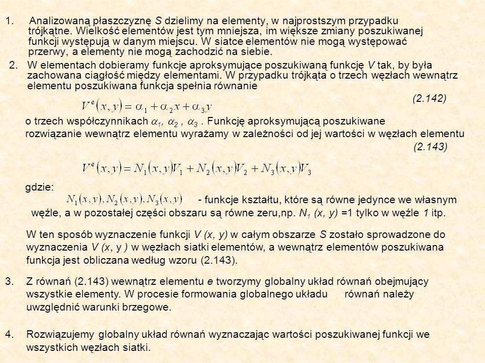 1. Analizowaną płaszczyznę S dzielimy na elementy, w najprostszym przypadku trójkątne.