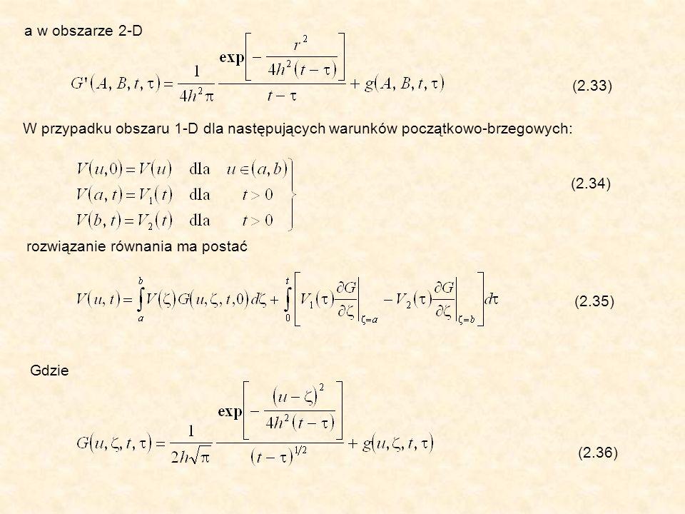 Ideę metody rozdzielenia zmiennych, zwanej także metodą Fouriera, przedstawimy na przykładzie rozwiązana równania Laplace a w układzie współrzędnych kartezjańskich (2.37) METODA ROZDZIELENIA ZMIENNYCH Założymy.
