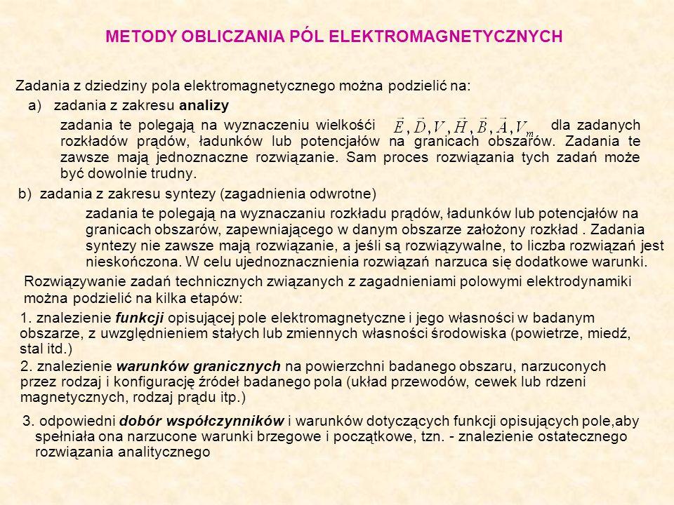 Zadania z dziedziny pola elektromagnetycznego można podzielić na: a) zadania z zakresu analizy zadania te polegają na wyznaczeniu wielkośći dla zadany