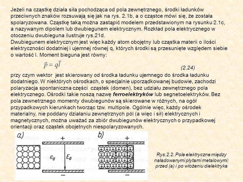 Jeżeli na cząstkę działa siła pochodząca od pola zewnętrznego, środki ładunków przeciwnych znaków rozsuwają się jak na rys. 2.1b, a o cząstce mówi się