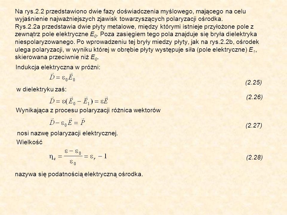 Na rys.2.2 przedstawiono dwie fazy doświadczenia myślowego, mającego na celu wyjaśnienie najważniejszych zjawisk towarzyszących polaryzacji ośrodka. R