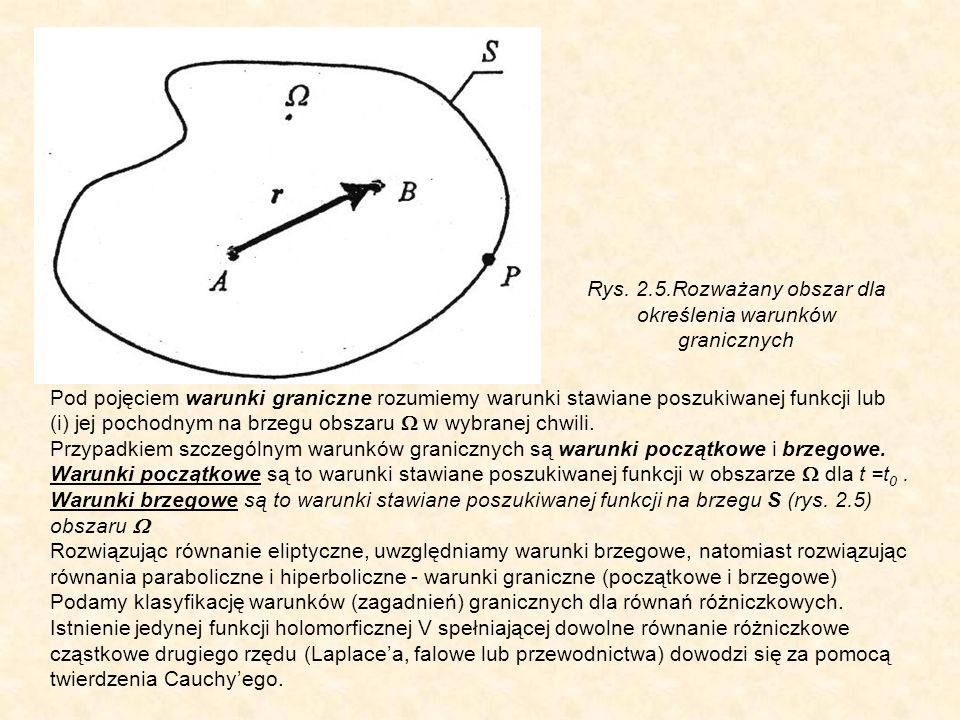 Pod pojęciem warunki graniczne rozumiemy warunki stawiane poszukiwanej funkcji lub (i) jej pochodnym na brzegu obszaru w wybranej chwili. Przypadkiem