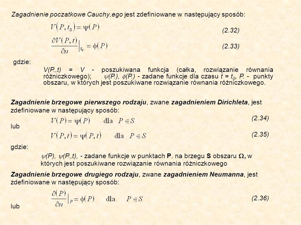 Zagadnienie poczatkowe Cauchy,ego jest zdefiniowane w następujący sposób: (2.32) (2.33) Zagadnienie brzegowe pierwszego rodzaju, zwane zagadnieniem Di