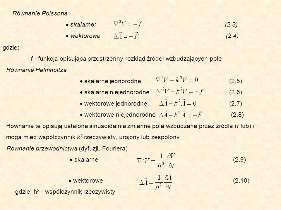 Równanie Poissona skalarne: (2.3) gdzie: f - funkcja opisująca przestrzenny rozkład źródeł wzbudzających pole Równanie Helmholtza skalarne jednorodne