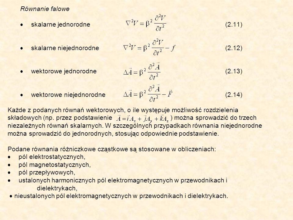 Równanie falowe skalarne jednorodne (2.11) skalarne niejednorodne (2.12) wektorowe jednorodne(2.13) wektorowe niejednorodne(2.14) Każde z podanych rów