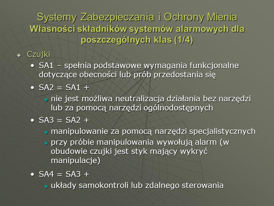Systemy Zabezpieczania i Ochrony Mienia Własności składników systemów alarmowych dla poszczególnych klas (1/4) Czujki Czujki SA1 – spełnia podstawowe
