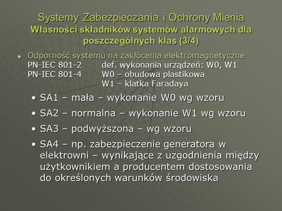 Systemy Zabezpieczania i Ochrony Mienia Własności składników systemów alarmowych dla poszczególnych klas (3/4) Odporność systemu na zakłócenia elektro