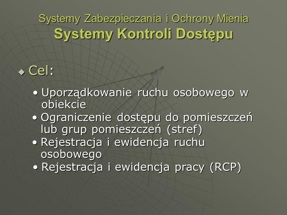 Systemy Zabezpieczania i Ochrony Mienia Systemy Kontroli Dostępu Cel: Cel: Uporządkowanie ruchu osobowego w obiekcieUporządkowanie ruchu osobowego w o