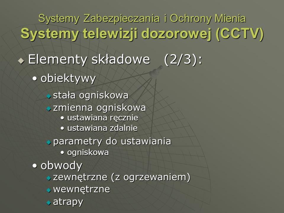 Systemy Zabezpieczania i Ochrony Mienia Systemy telewizji dozorowej (CCTV) Elementy składowe (2/3): Elementy składowe (2/3): obiektywyobiektywy stała