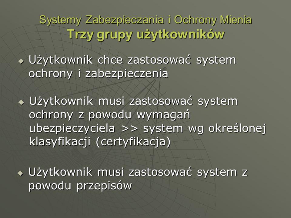 Systemy Zabezpieczania i Ochrony Mienia Trzy grupy użytkowników Użytkownik chce zastosować system ochrony i zabezpieczenia Użytkownik chce zastosować