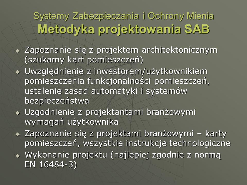 Systemy Zabezpieczania i Ochrony Mienia Metodyka projektowania SAB Zapoznanie się z projektem architektonicznym (szukamy kart pomieszczeń) Zapoznanie