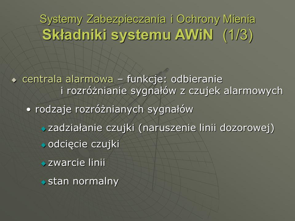 Systemy Zabezpieczania i Ochrony Mienia Składniki systemu AWiN (2/3) czujki i urządzenia do wykrywania stanu alarmowania w odpowiedzi na wykrycie nienormalnych warunków czujki i urządzenia do wykrywania stanu alarmowania w odpowiedzi na wykrycie nienormalnych warunków czujki ruchu: czujki ruchu: pasywne czujki podczerwienipasywne czujki podczerwieni aktywne czujki podczerwieni, światła widzialnegoaktywne czujki podczerwieni, światła widzialnego czujki mikrofaloweczujki mikrofalowe czujki dualne (mikrofalowe+pasywne podczerwieni)czujki dualne (mikrofalowe+pasywne podczerwieni) czujki wykrywające zjawisko Dopplera (ultradźwiękowe lub mikrofalowe)czujki wykrywające zjawisko Dopplera (ultradźwiękowe lub mikrofalowe) czujki stykowe i kontaktronowe czujki stykowe i kontaktronowe czujki zbicia szyby – paski przewodzące naklejone na szybie, czujki elektroniczne z analizą dźwięku czujki zbicia szyby – paski przewodzące naklejone na szybie, czujki elektroniczne z analizą dźwięku czujki drgań (wibracji) czujki drgań (wibracji) czujniki przemieszczenia, zmiany geometrii przestrzeni (pojemnościowe, indukcyjne) czujniki przemieszczenia, zmiany geometrii przestrzeni (pojemnościowe, indukcyjne)