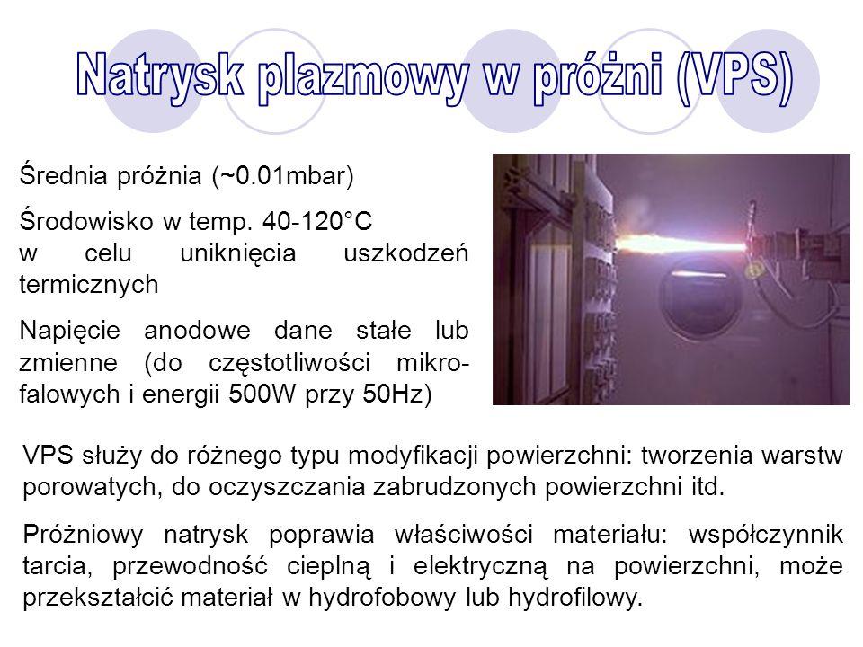 VPS służy do różnego typu modyfikacji powierzchni: tworzenia warstw porowatych, do oczyszczania zabrudzonych powierzchni itd. Próżniowy natrysk popraw