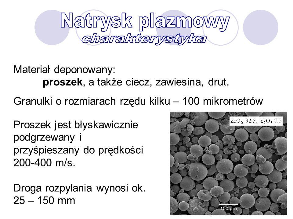 Materiał deponowany: proszek, a także ciecz, zawiesina, drut. Granulki o rozmiarach rzędu kilku – 100 mikrometrów Proszek jest błyskawicznie podgrzewa