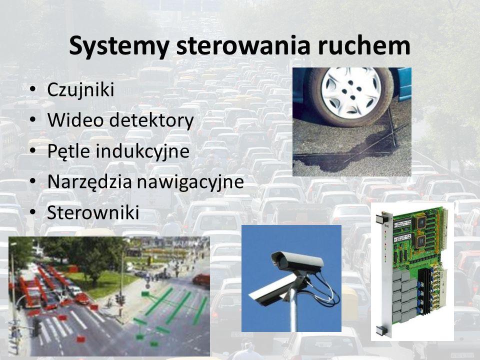 Systemy sterowania ruchem Czujniki Wideo detektory Pętle indukcyjne Narzędzia nawigacyjne Sterowniki